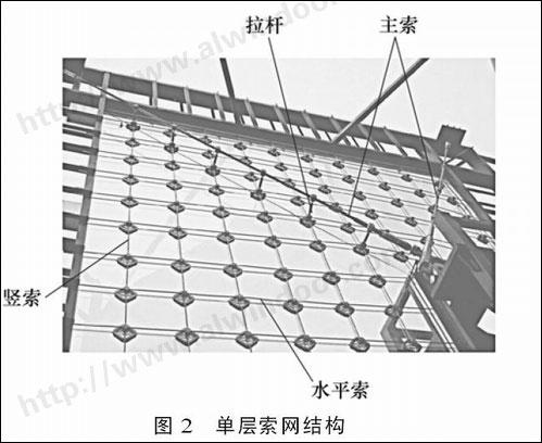整个结构由支承钢框架