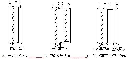 组合真空夹层玻璃三种结构示意图